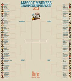 Having trouble filling out your bracket? Check out our Mascot Bracket! #MarchMadness
