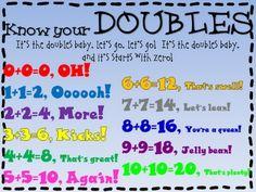 math strategies, doubl rap, teacher stuff, anchor charts, poster, teacher blogs, teacher websites, lemon, kid