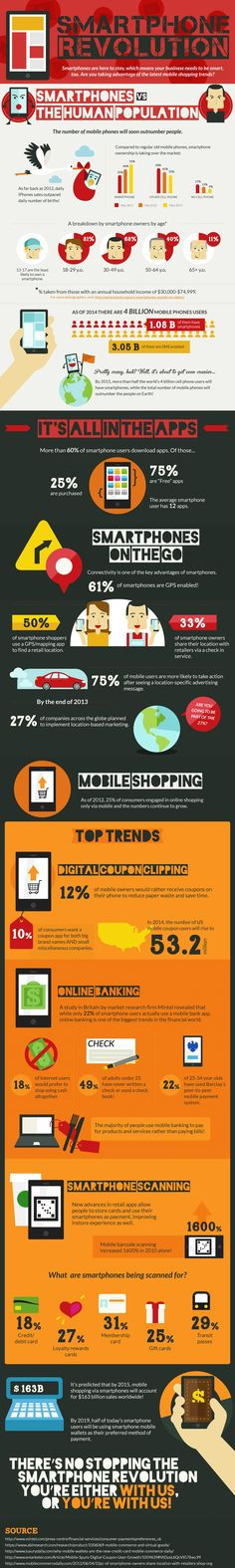 This infographic details the smartphone revolution already taking place within the mobile market.