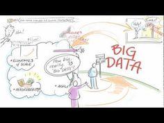 IBM Big Data - for Telco CDR analysis