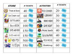 21 plus 3 blackjack rules chart for kids