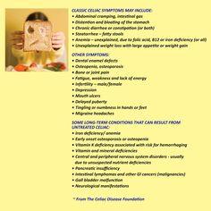 Celiac Awareness Month: Symptoms of Celiac Disease
