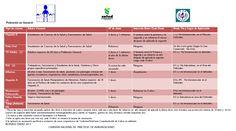 Panamá: Esquema Nacional de Vacunación Población en General_2013