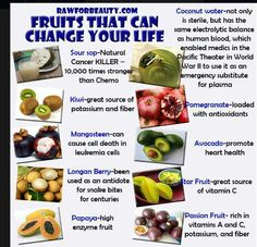 Exotic fruits and benefits