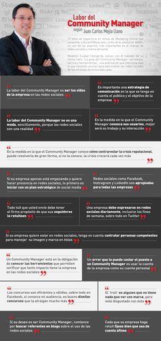 La labor de Community Manager #infografia #infographic #socialmedia