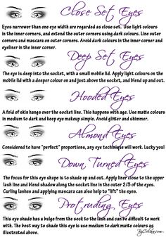 How to Shade Your Eyes Based on Shape