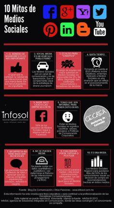 10 mitos sobre Redes Sociales #infografia #infographic #socialmedia