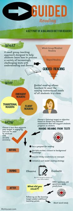 The Story of Guided Reading