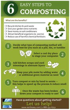 6 Easy Steps to Composting from Eartheasy - 100 Days of Real Food