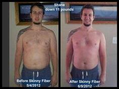 skinni fiber, bottl, fiber user