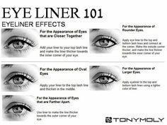 eyelin 101