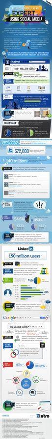 Social networks guide