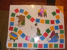 Life of Christ review game for 2-5 year olds. Based on candyland