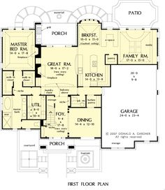 House floor plans on pinterest 41 pins for Dream house floor plan maker