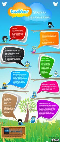 Para los novatos en la red de microblogging: Glosario Imprescindible de #Twitter #Infografia #socialmedia