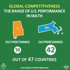 Global Competitiveness - Math via NAEP-TIMSS Linking Study