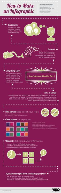 How to make an infographic #infografia #infographic #marketing