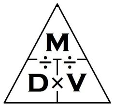 An image that you can tack on to any assignment involving mass, volume and density! Cover up one part of the triangle and it gives the formula that...