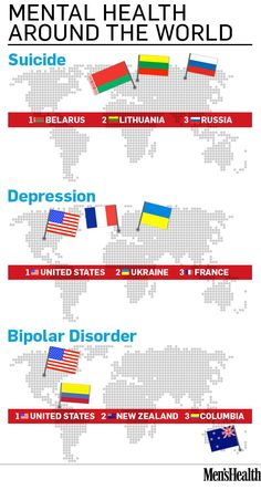 Mental health around the world.