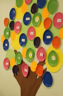 circles, paper plate art, tree, classroom bulletin boards, birthday board, preschool, paper plates, cameras, church crafts