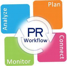 Marketing to Women, Public Relations Method #PR #Women #Powerful #Marketing #Business