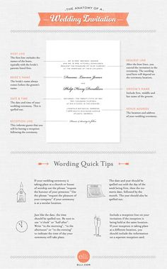 The anatomy of a wedding invitation. Great wedding invitation wording guide!