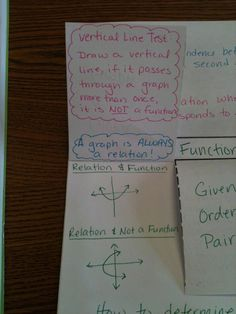 Algebra I: Relations and Functions Foldable