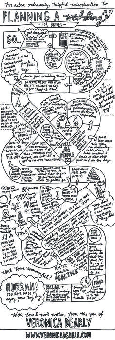 Oy vey ....an illustrated intro to planning your wedding by the talented Veronica Dearly