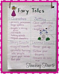 Teaching Fairy Tales anchor chart and books to read