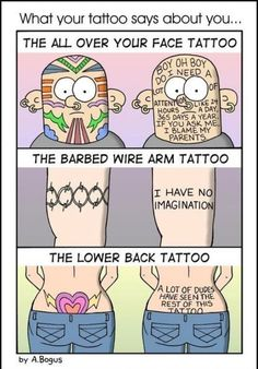 What Your Tattoo Says about You...