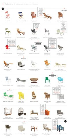A Short History of the Hot Seat - NYTimes.com #Chairs #Outdoor_Seating #Infographic