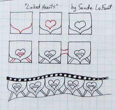 Linked Hearts - Sandra LaFaut Simple Pleasures, Holy Treasures