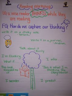 Reading Workshop Anchor Charts