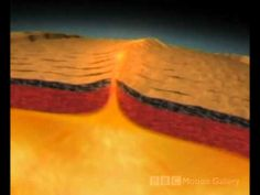How Volcanoes Formed - YouTube