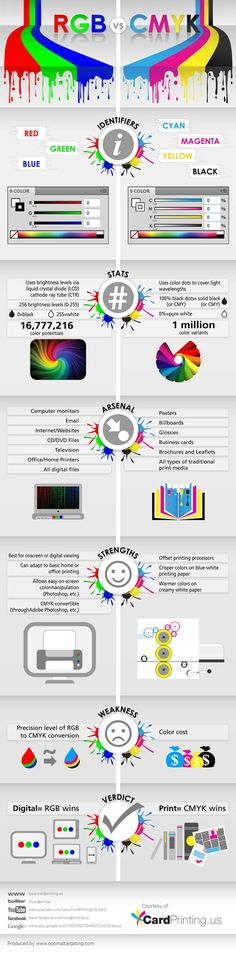 CardPrinting.us presents an infographic weighing the pros and cons of using both RGB versus CMYK color codes in the printing process.    Colorful and in
