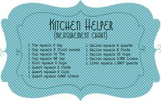 Free Printable Kitchen Helper :) LOVE http://intentionallyinspired.blogspot.com/2013/05/freebie-alert-free-downloadable.html