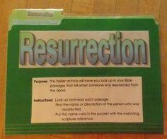 Resurrection ffg