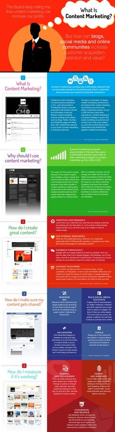 DIGITAL MARKETING -         What is Content Marketing ?