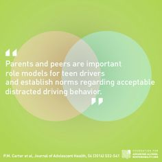 The Journal of Adolescent Health came out with some facts that can help you prepare for your new driver.