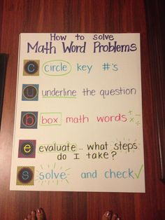 How to solve word problems Anchor Chart