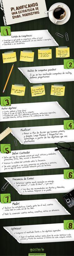 Infografía en español qu muestra 8 pasos indispensables para una estrategia de Email Marketing exitosa