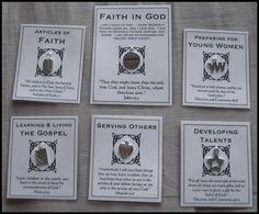 Faith In God Charm Bracelet...Want to do something like this!