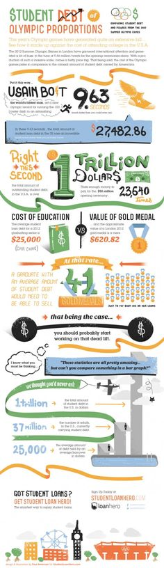 #Infographic: Student Loan Debt of Olympic Proportions!