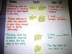 charts for character from Reading and Writing project