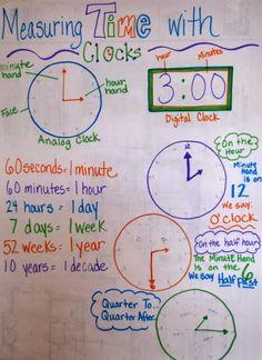 Teaching Time and Calendar!!  Printables, Game, Calendar, Mini-lessons, Anchor Chart