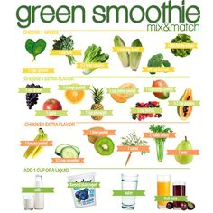 How NOT to Make a #Healthy Green #Smoothie!