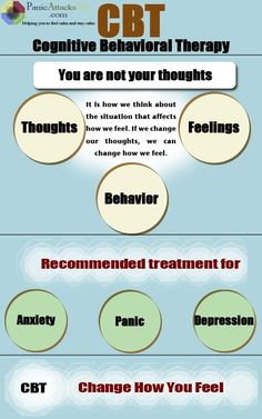 CBT Anxiety – How to Overcome Anxiety with Cognitive Behavioral Therapy Techniques   Natural Alternative Therapies  - repinned by @PediaStaff – Please Visit ht.ly/63sNtfor all our ped therapy, school & special ed pins