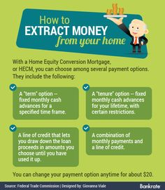 Reverse Mortgages: How to extract money from your home