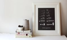 Kitchen Conversions Poster - Whimsy & Spice
