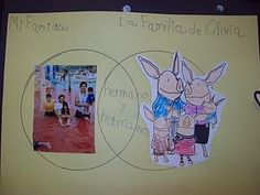 Using Olivia as a story during the family unit